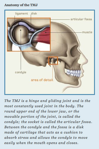 tmj symptoms gone perspicacity tooth extraction